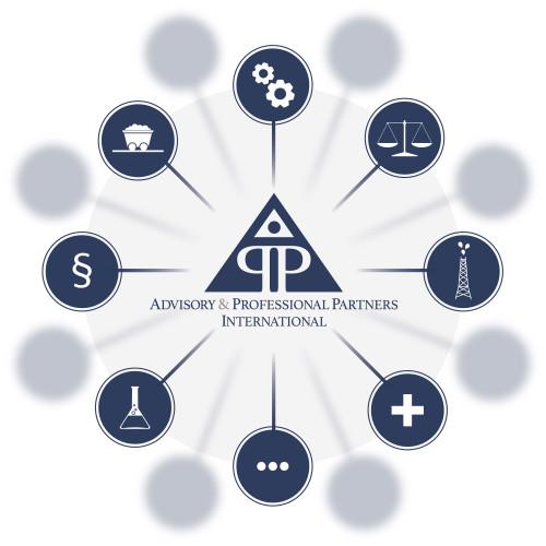 APPI_graphics_Leistungen_web